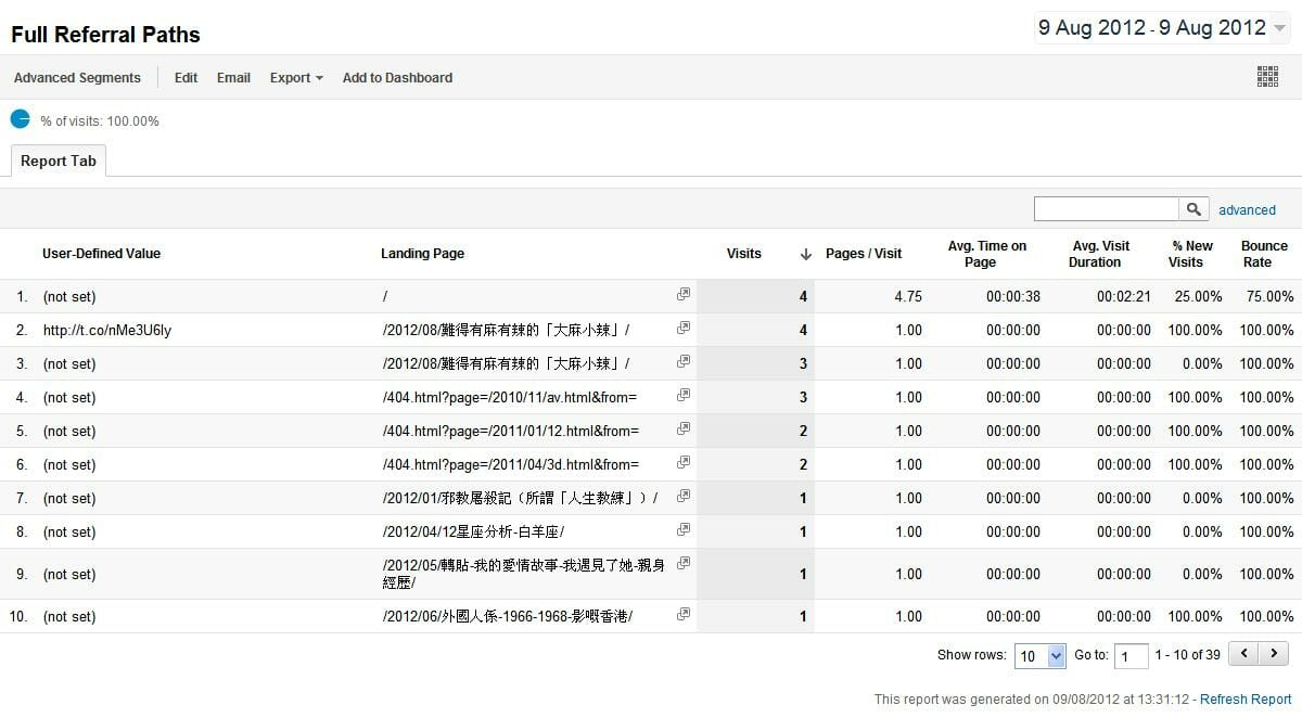 google analytics reporting 03