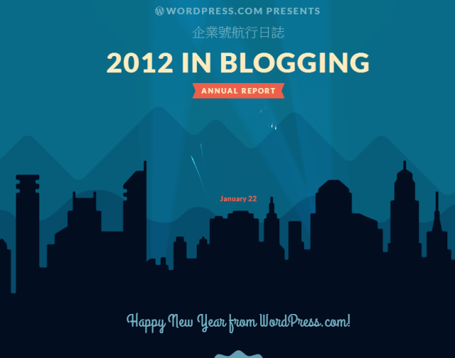 2012 wordpress annual report