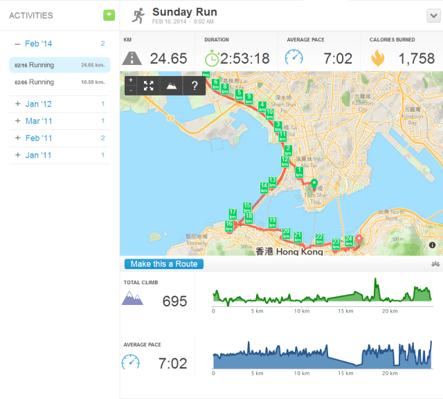 runkeeper web map