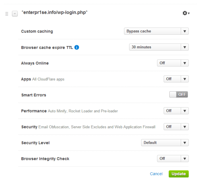 Cloudflare Pagerules wp-login
