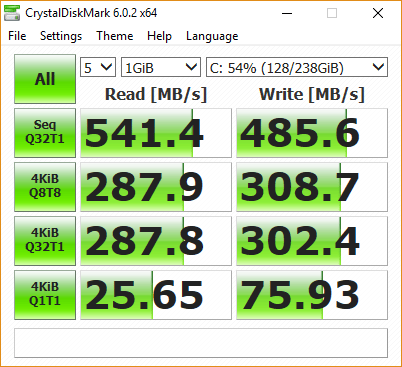 transcend ts256gssd370s speed test